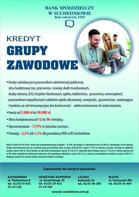 BS Suchedniow - Grupy zawodowe